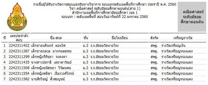 แข่งขันทักษะทางวิชาการ วิชาคณิตศาสตร์ ระดับมัธยมศึกษาตอนต้น รอบแรกระดับเขตพื้นที่การศึกษา ประจำปี พ.ศ.2560
